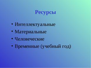 Ресурсы Интеллектуальные Материальные Человеческие Временные (учебный год)