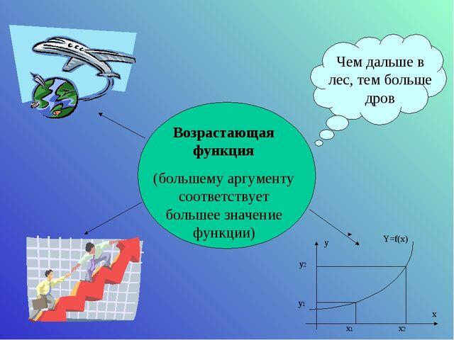 Возрастающая функция (большему аргументу соответствует большее значение функц...