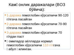 Камқонлик даражалари (ВОЗ бўйича): 1-даража гемоглобин кўрсаткичи 90-120 г/лг