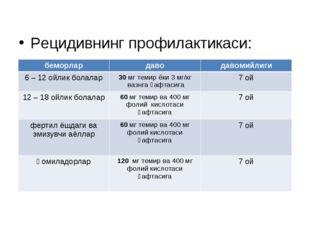 Рецидивнинг профилактикаси: беморлардаводавомийлиги 6 – 12 ойлик болалар3