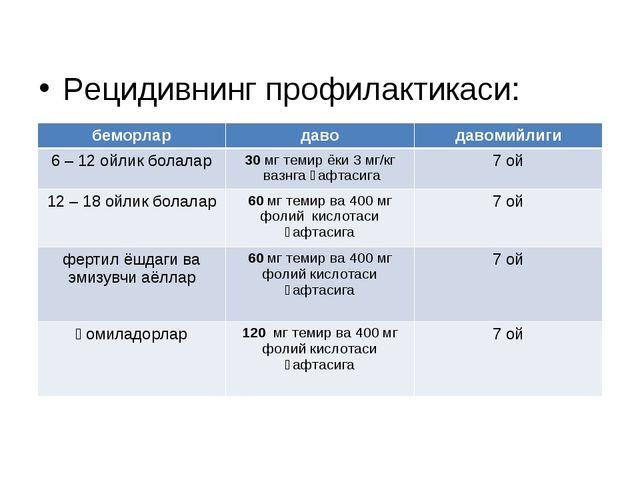 Рецидивнинг профилактикаси: беморлардаводавомийлиги 6 – 12 ойлик болалар3...