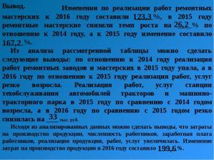 Вывод. Изменения по реализации работ ремонтных мастерских к 2016 году состави