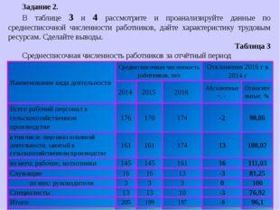 Задание 2. В таблице 3 и 4 рассмотрите и проанализируйте данные по среднеспис