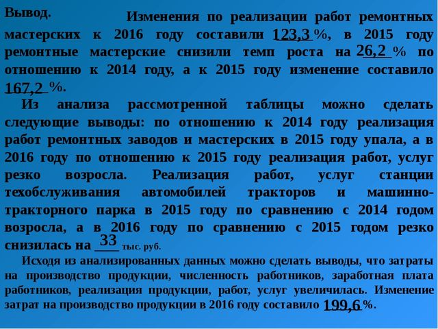 Вывод. Изменения по реализации работ ремонтных мастерских к 2016 году состави...