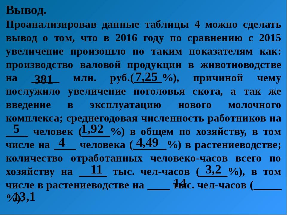Вывод. Проанализировав данные таблицы 4 можно сделать вывод о том, что в 2016...