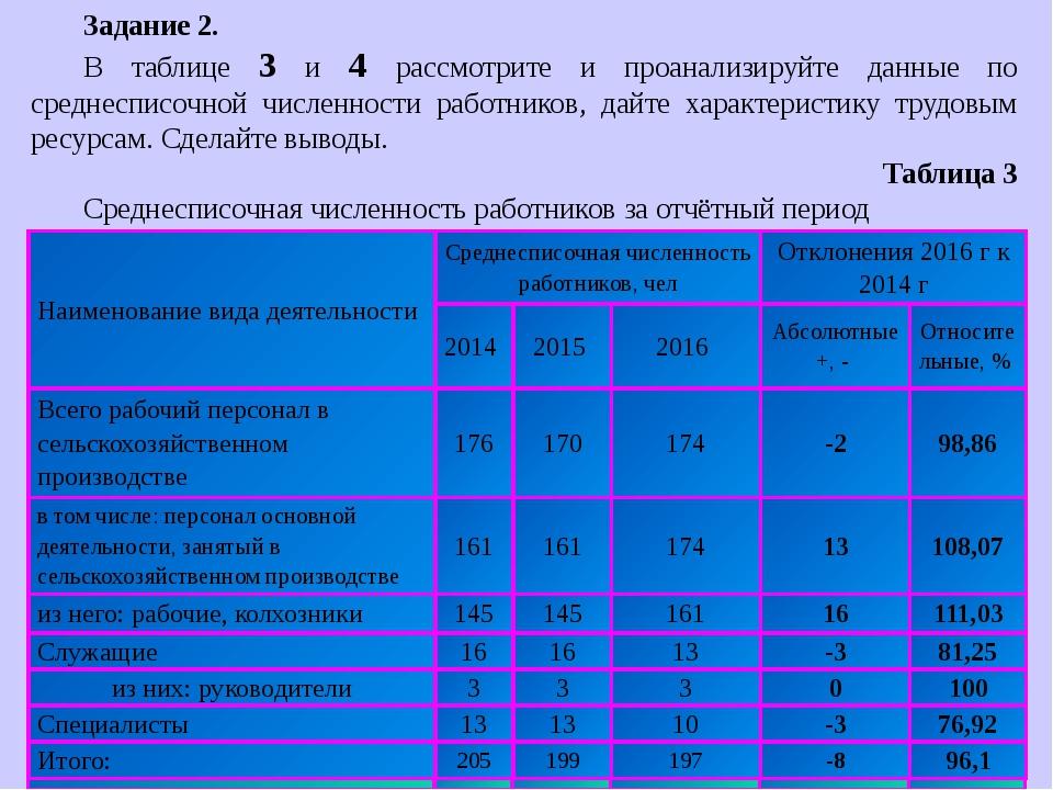 Задание 2. В таблице 3 и 4 рассмотрите и проанализируйте данные по среднеспис...