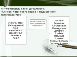 Русский язык Иностранный язык Анатомия и физиология человека ПМ04 Терапия Хи