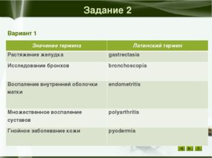 Задание 1 Вариант 2 Латинский термин Значение термина Angiologia наука о сос