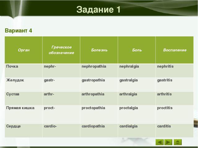 Задание 2 Вариант 4 Значение термина Русский термин Воспаление предстательно...