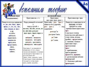 НЕИЗМЕНЯЕМЫЕ (традиционные)ИЗМЕНЯЕМЫЕ Приставки на -з/-сПриставки раз- (ра