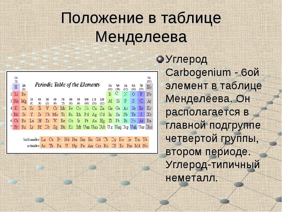 Положение в таблице Менделеева Углерод Carbogenium - 6ой элемент в таблице Ме...
