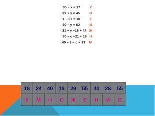 35 – x = 17 У 29 + x = 45 О Y – 37 = 18 Е 90 – y = 62 И 31 + y =16 + 44 Ж 80