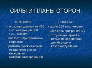СИЛЫ И ПЛАНЫ СТОРОН: ФРАНЦИЯ - по разным данным от 450 тыс. человек до 650
