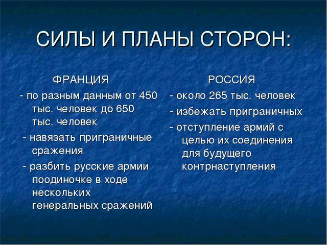 СИЛЫ И ПЛАНЫ СТОРОН: ФРАНЦИЯ - по разным данным от 450 тыс. человек до 650...