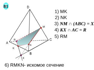 M 81 N K X R 1) MK 2) NK 3) NM ∩ (ABC) = X 4) KX ∩ AC = R 5) RM 6) RMKN- иско