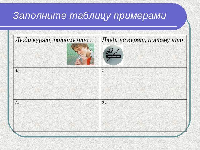 Заполните таблицу примерами Люди курят, потому что …Люди не курят, потому ч...