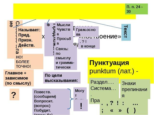 Синтаксис syntaxis (греч.) – «построение», «порядок» Пунктуация punktum (лат...
