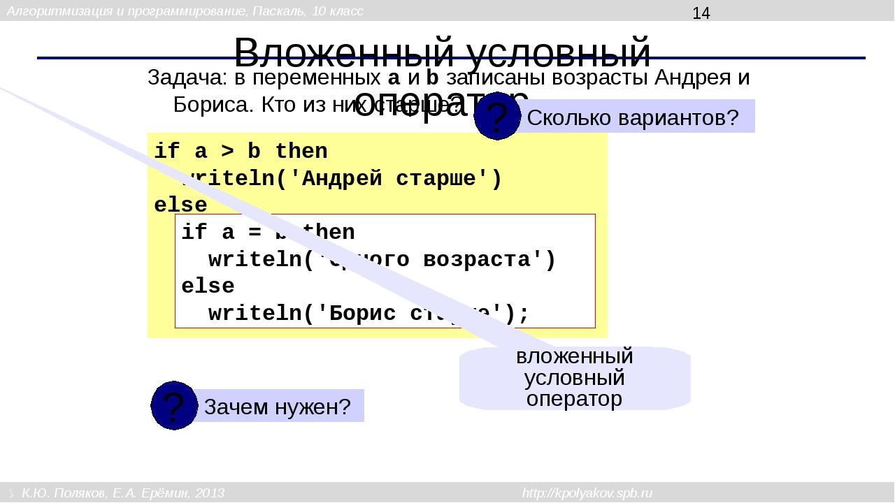 Вложенный условный оператор if a > b then writeln('Андрей старше') else if a...