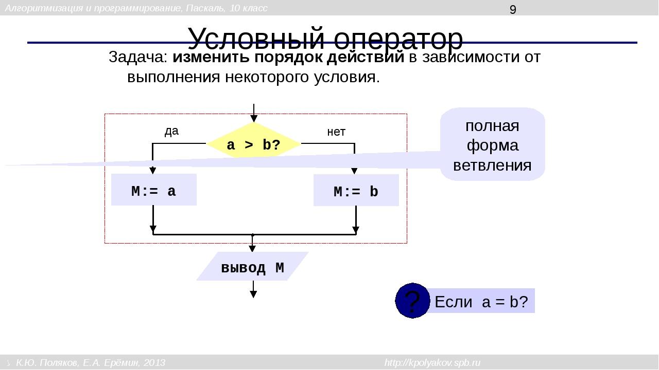 Условный оператор Задача: изменить порядок действий в зависимости от выполнен...