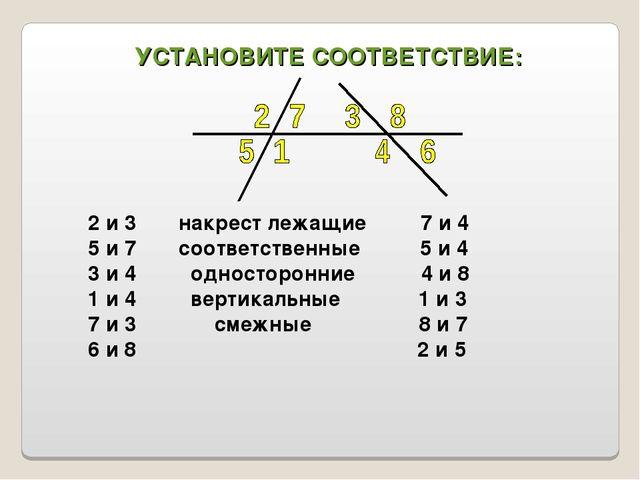 УСТАНОВИТЕ СООТВЕТСТВИЕ: 2 и 3 накрест лежащие 7 и 4 5 и 7 соответственные 5...