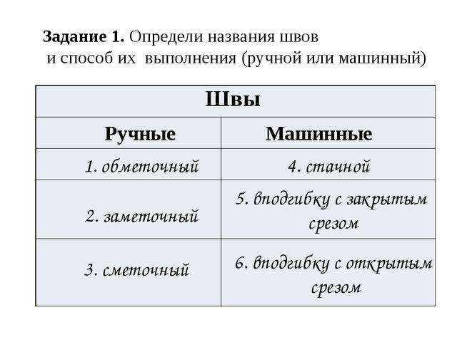 Задание 1. Определи названия швов и способ их выполнения (ручной или машинный...