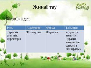 Жинақтау «РАФТ» әдісі Роль Аудитория Форма Тақырып Туристік агенттік директор