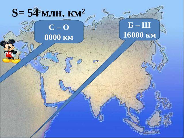 S= 54 млн. км² С – О 8000 км Б – Ш 16000 км