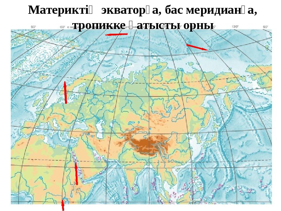 Материктің экваторға, бас меридианға, тропикке қатысты орны