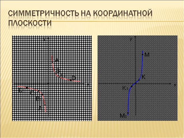 y y x x A B C D A1 B1 C1 D1 M K K1 M1