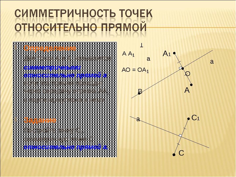 Определение Две точки А и А1 называются симметричными относительно прямой а,...