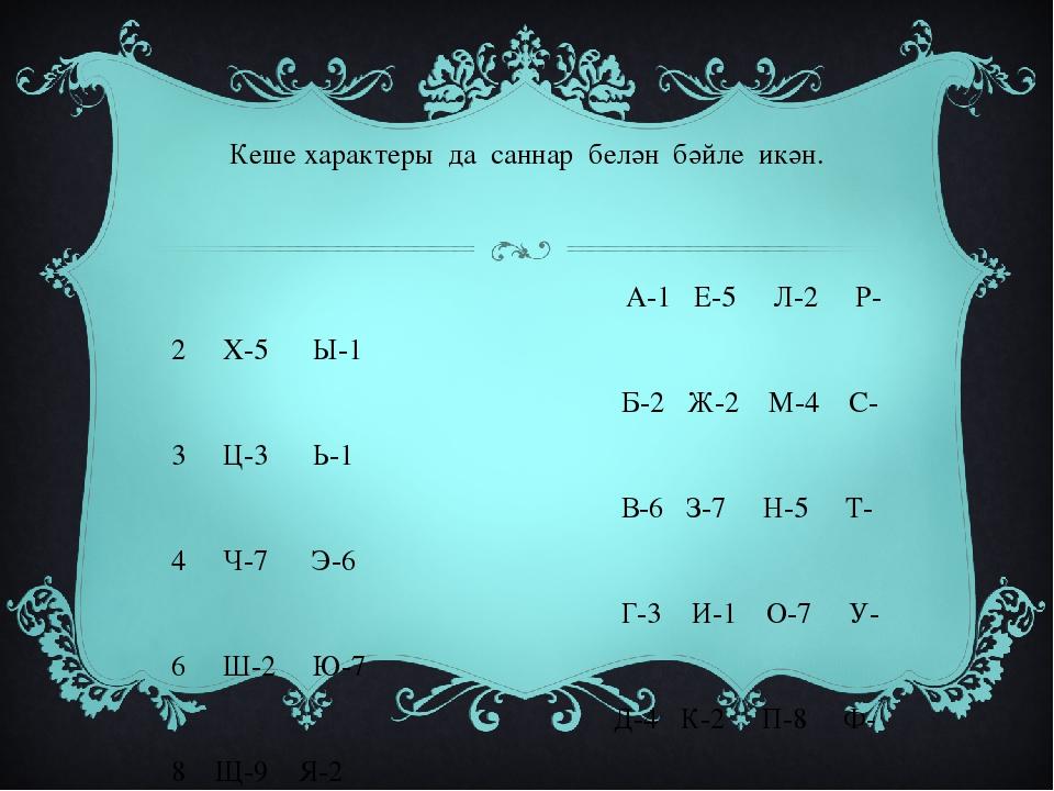 Кеше характеры да саннар белән бәйле икән. А-1 Е-5 Л-2 Р-2 Х-5 Ы-1 Б-2 Ж-2 М-...
