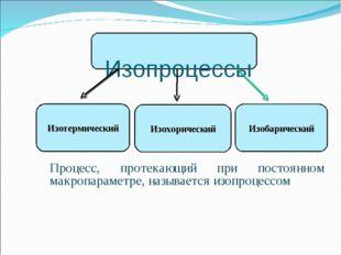 Изопроцессы Процесс, протекающий при постоянном макропараметре, называется и
