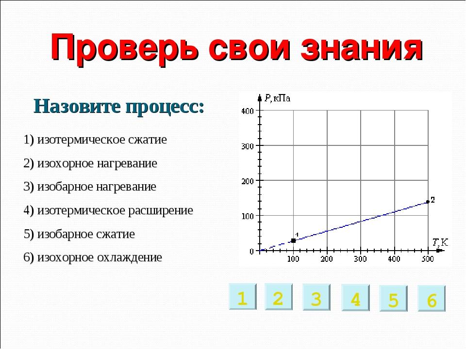 Проверь свои знания 1) изотермическое сжатие 2) изохорное нагревание 3) изоб...