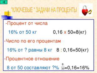 -Процент от числа 16% от 50 кг 0,16 x 50=8(кг) -Число по его процентам 16% о