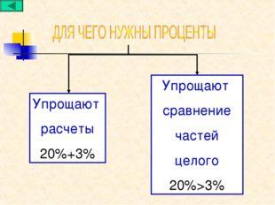 Упрощают расчеты 20%+3% Упрощают сравнение частей целого 20%>3%