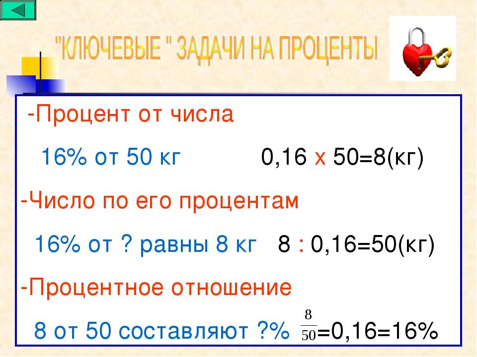 -Процент от числа 16% от 50 кг 0,16 x 50=8(кг) -Число по его процентам 16% о...