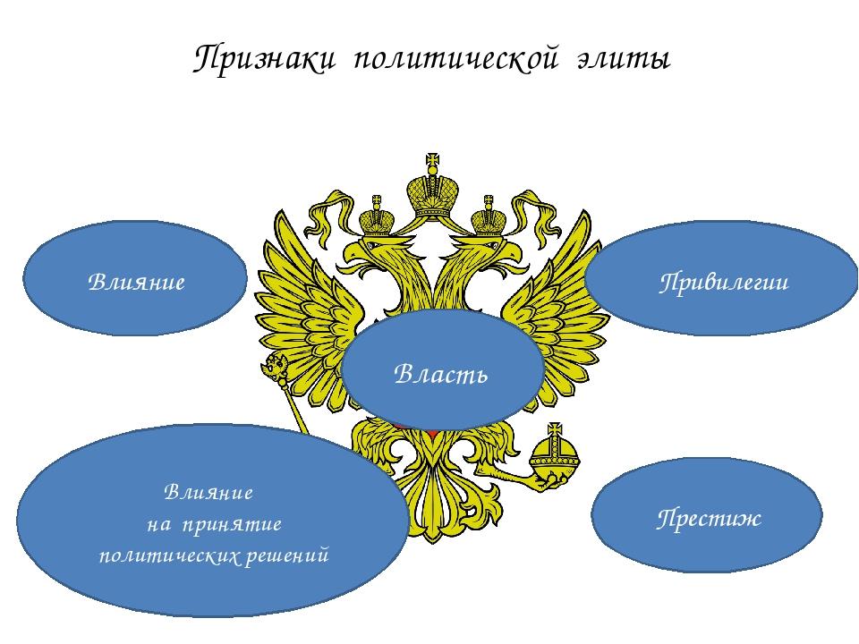 Признаки политической элиты Власть Престиж Влияние Привилегии Влияние на прин...