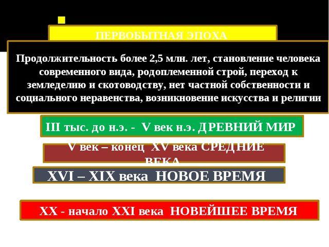 Общепринятая периодизация Всеобщей истории III тыс. до н.э. - V век н.э. ДРЕВ...