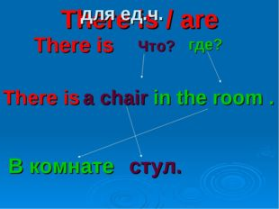 There is / are There is Что? где? There is a chair in the room . В комнате ст