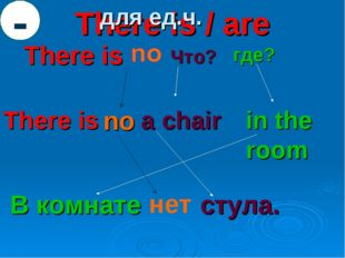 There is / are There is Что? где? There is a chair in the room В комнате стул