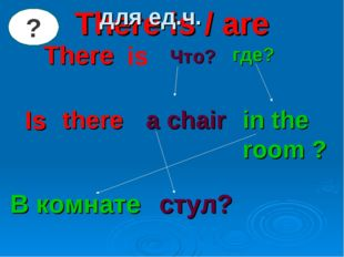 There is / are There Что? где? there a chair in the room ? В комнате стул? дл