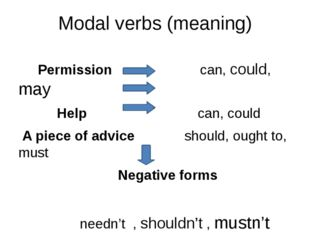 Modal verbs (meaning) Permission can, could, may Help can, could A piece of a