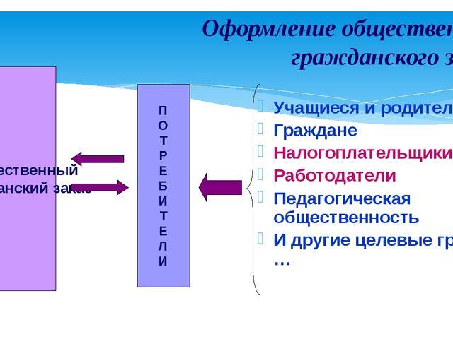 Учащиеся и родители Граждане Налогоплательщики Работодатели Педагогическая об...