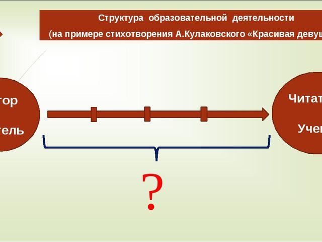 Структура образовательной деятельности (на примере стихотворения А.Кулаковско...