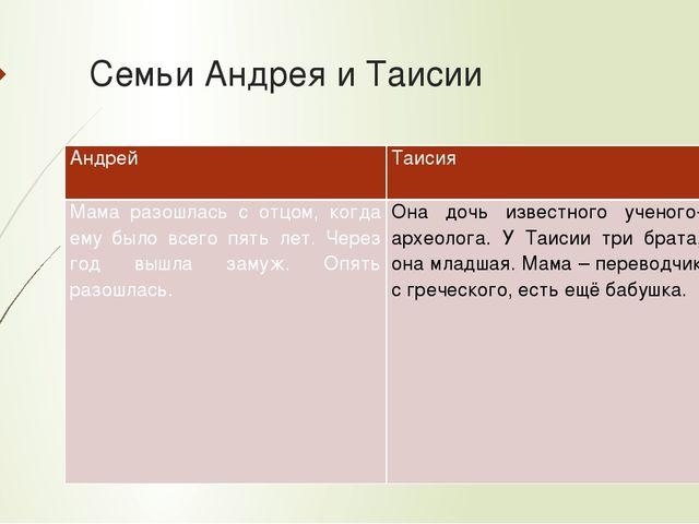 Семьи Андрея и Таисии Андрей Таисия Мама разошлась с отцом, когда ему было вс...