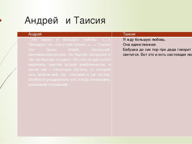 Андрей и Таисия Андрей Таисия …Не верил в большую любовь.  Презирал тех, кто...