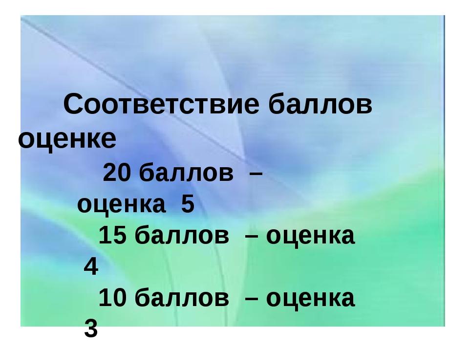 Соответствие баллов оценке 20 баллов – оценка 5 15 баллов – оценка 4 10 балл...