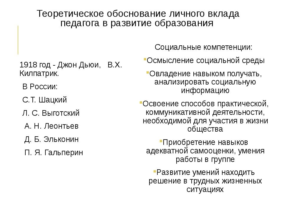 Теоретическое обоснование личного вклада педагога в развитие образования 1918...