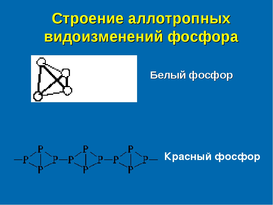 Строение аллотропных видоизменений фосфора Белый фосфор Красный фосфор