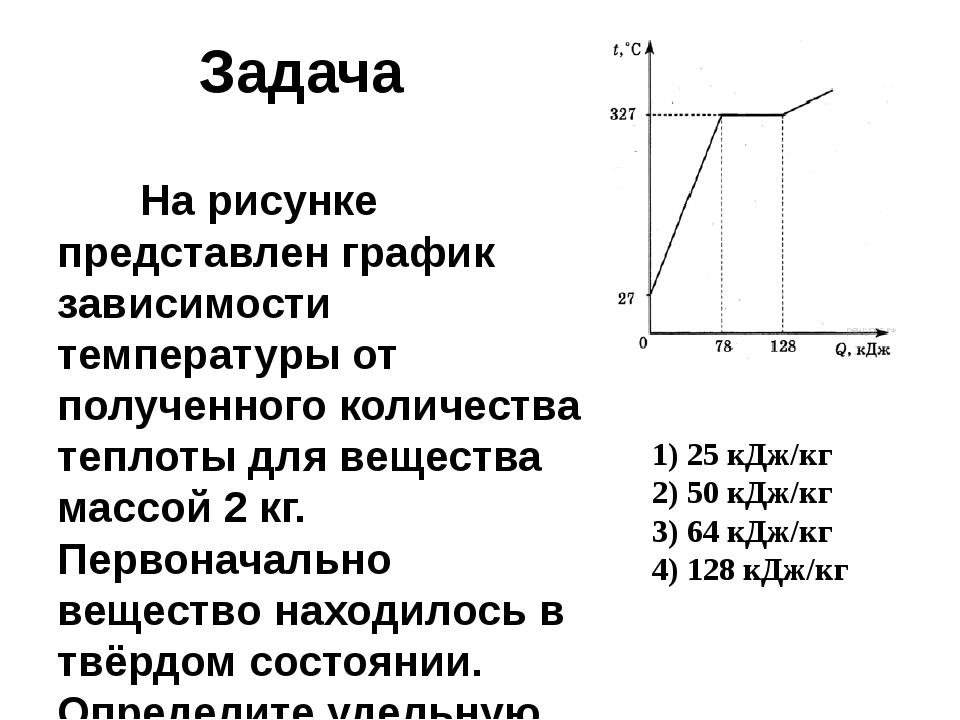 Задача На рисунке представлен график зависимости температуры от полученного к...